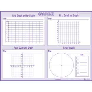 Graphing Mats - Intermediate