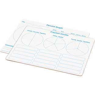 Fraction Circles - Percent Graph Dry Erase Boards
