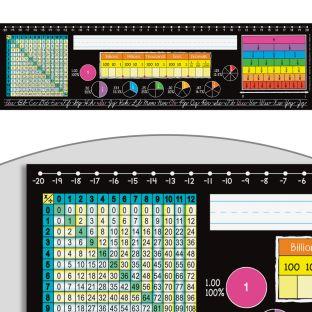 Chalkboard-Style Self-Adhesive Vinyl Desktop Helpers™ - Intermediate