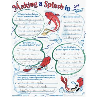 Ready-To-Decorate® Character Koi Posters - Intermediate