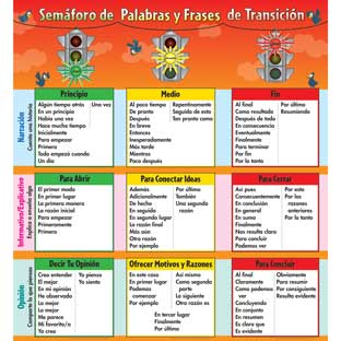 Spanish Traffic Light Transition Words and Phrases Jumbo Poster (Semáforo de Palabras y Frases de Transición Poster Gigante) - 3 banners