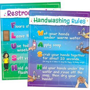 Restroom Rules Poster Set
