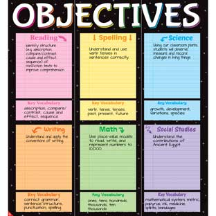 Subject Objectives Jumbo Poster