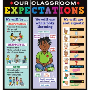 Class Expectations Jumbo Poster - 3 banners
