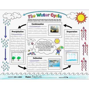 Ready-To-Decorate® The Water Cycle Posters - 24 posters