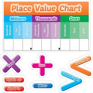 Math Symbols And Words Magnet Set