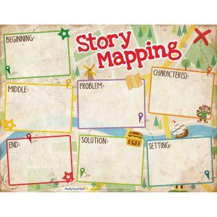 Jumbo Magnetic Chart - Story Mapping
