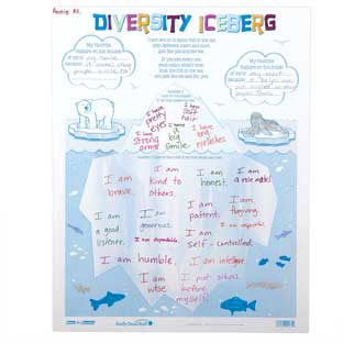 Ready-To-Decorate Diversity Iceberg