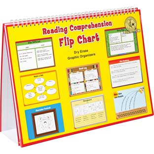 Reading Comprehension Flip Chart - 1 chart