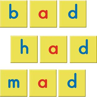 EZread Soft Touch™ Magnetic Foam Letter Tiles - 80 lowercase letter tiles