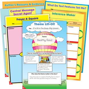 Dry Erase Comprehension Graphic Organizer Mats