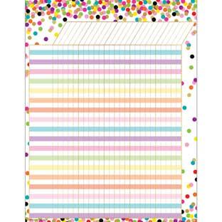 Confetti Incentive Chart - 1 chart