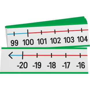 -20 To 120 Wall Number Line - 1 number line