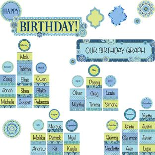 Blue Harmony Birthday Bulletin Board Kit