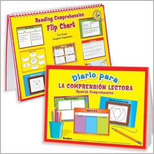 Spanish/ English Reading Comprehension Flip Charts