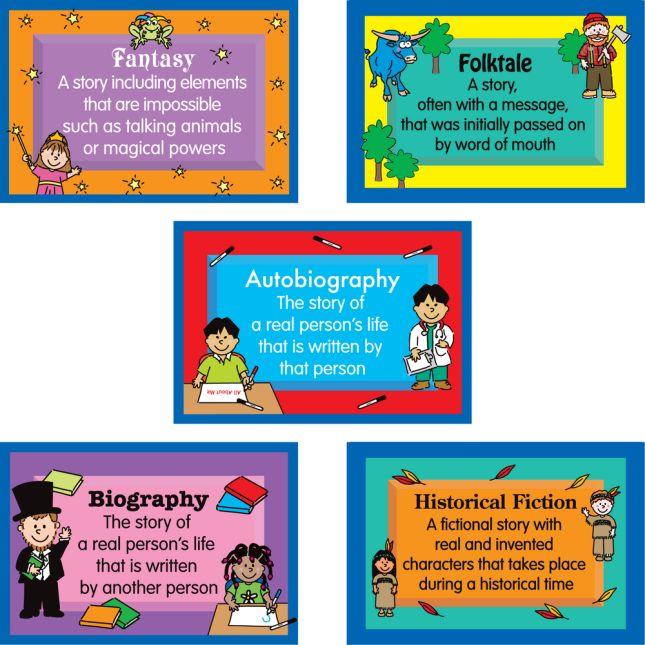Reading Genres 10-in-1 Poster Set