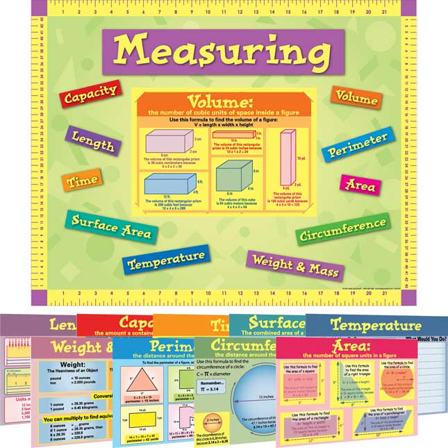 Measurement 10-in-1 Poster Set