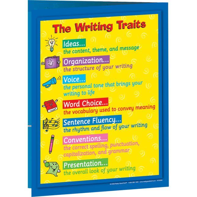 Writing Traits Portfolio Folders