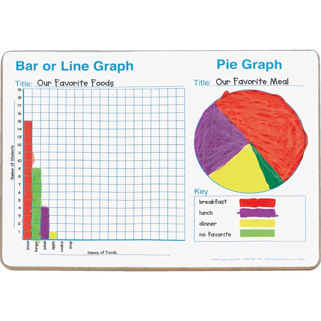 Graphing Dry Erase Board Set
