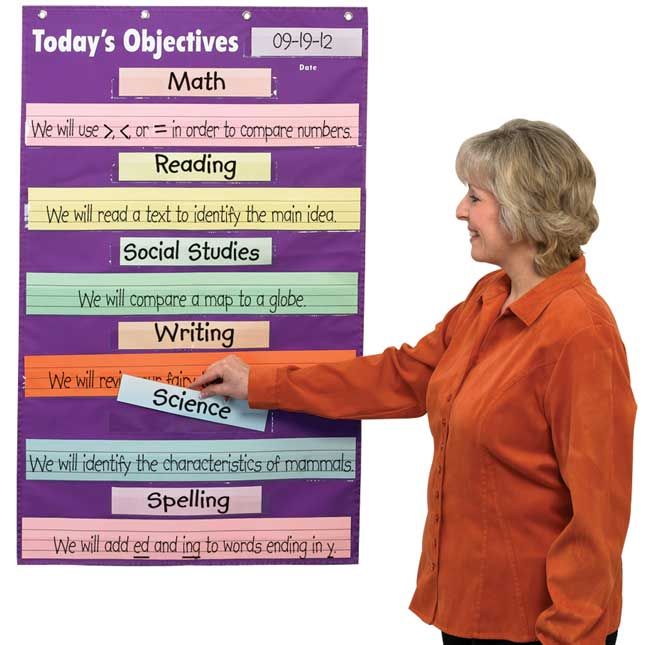 Today's Objectives Pocket Chart™