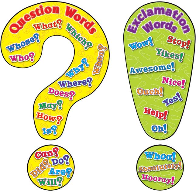 Question Words And Exclamation Words Poster Set
