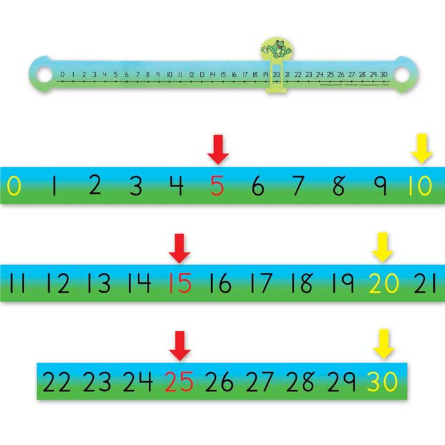 Number Line Kit - 93 pieces