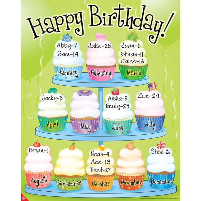 Birthday Cupcakes Poster - 1 poster.