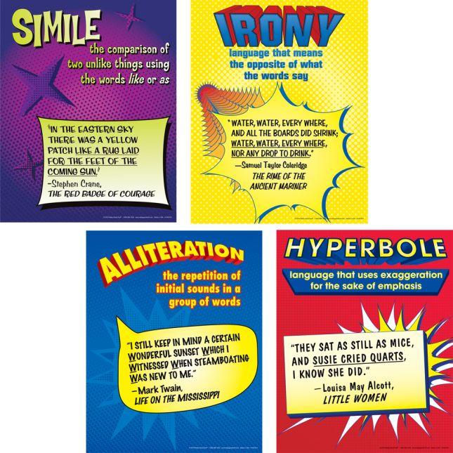 Author's Craft: Creative Language Posters Set