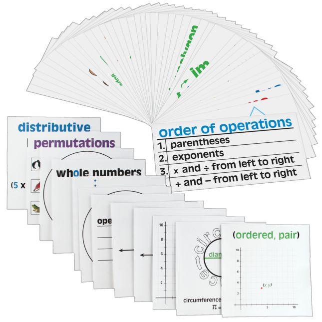 Math Vocabulary Word Wall - Pre-Algebra - 68 cards