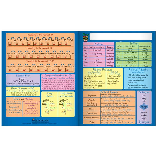 Common Core Resource Folders - Fourth Grade - 12 Pack