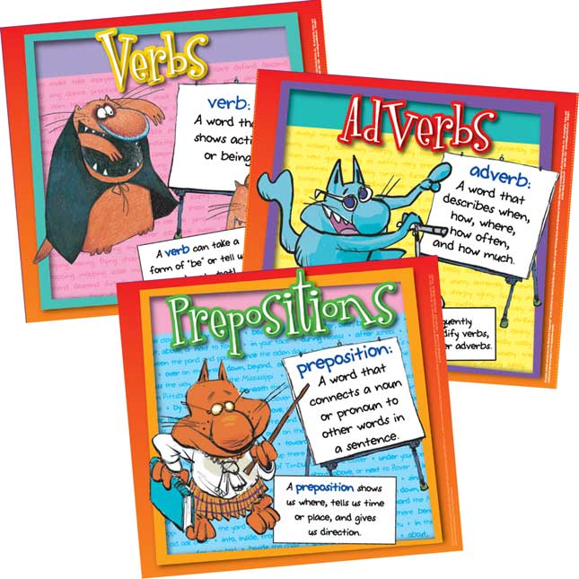 Words Are CATegorical® Verbs, Adverbs, Prepositions Poster Set
