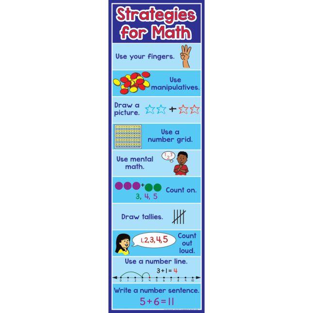Strategies For Math Banner - 1 banner