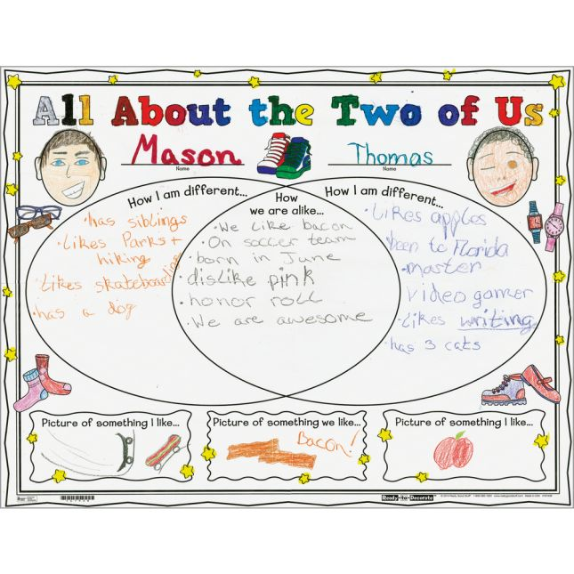 Ready-To-Decorate® All About The Two Of Us Posters - 24 posters