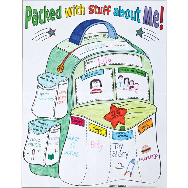 Ready-To-Decorate® Packed With Stuff About Me! Posters