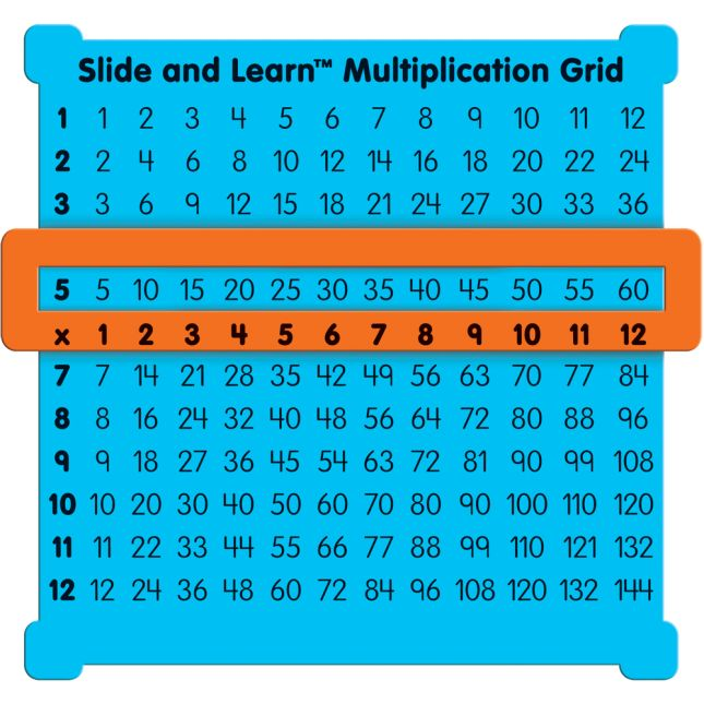 Slide and Learn Multiplication Grids - Set of 12