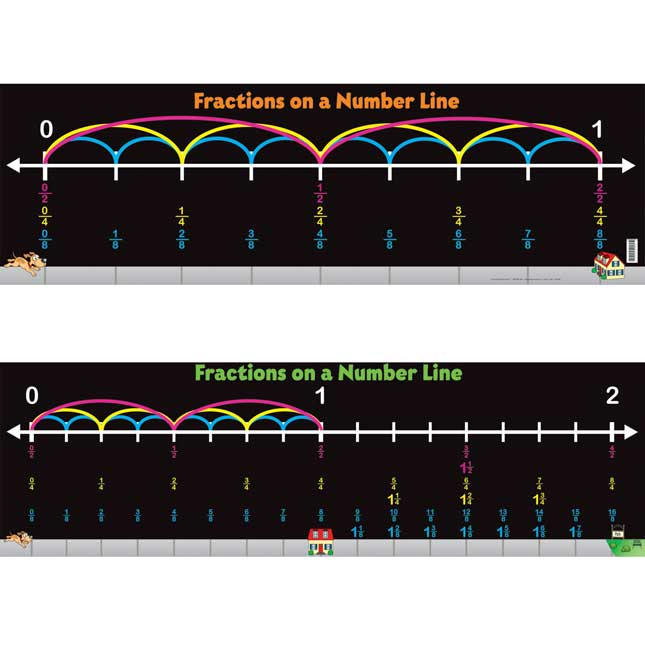 Fractions On A Number Line Two-Sided Banner