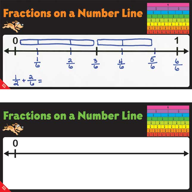 Fractions On A Number Line Kit
