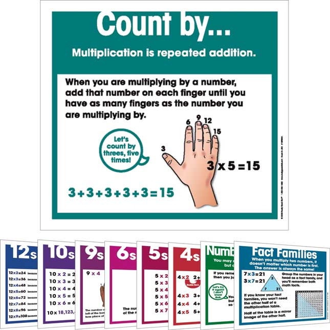 Multiplication And Division Classroom Kit - multiple item kit