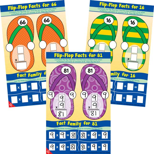 Multiplication And Division Flip-Flop Number Bonds And Fact Families Practice Mats