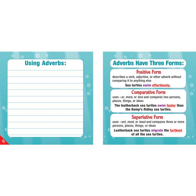 All About Adverbs 6-In-1 Posters Set