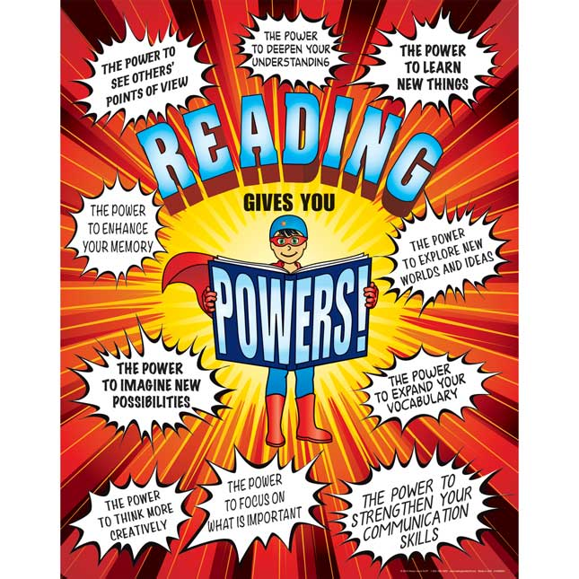 Reading Gives You Powers! Bulletin Board Kit - 1 poster, 200 cards