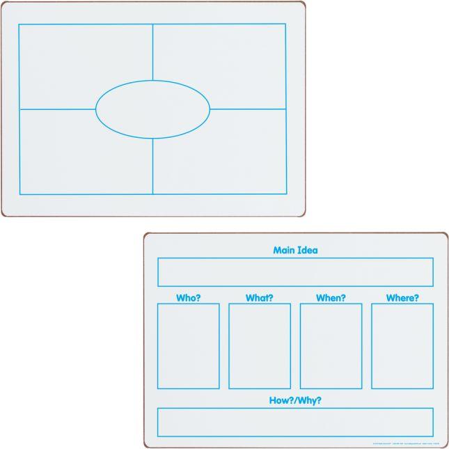 Comprehension Graphic Organizers Dry Erase Boards Set