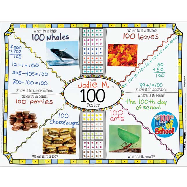 Ready-To-Decorate® Exploring The Number 100 Posters