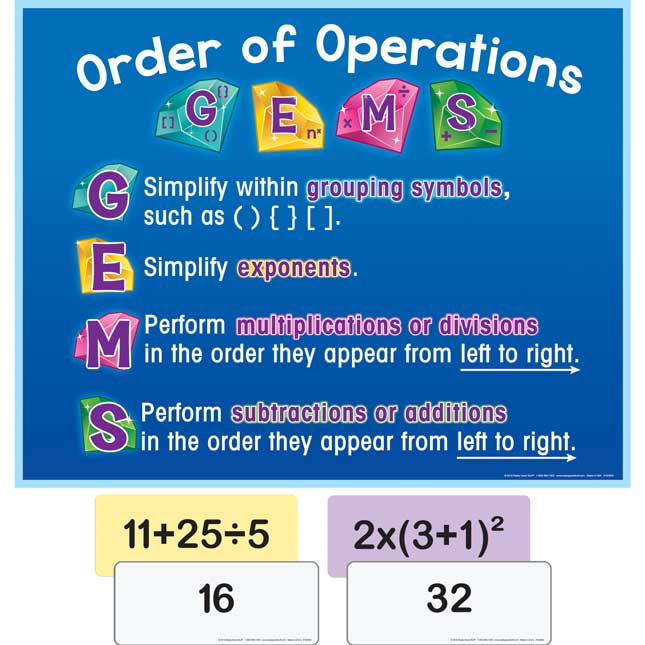 Order Of Operations Poster And Flash Cards Kit