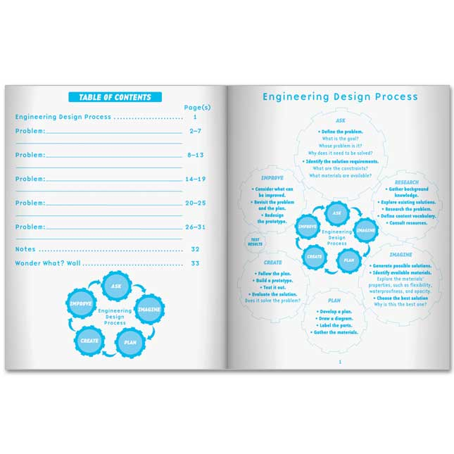 Engineering Design Process Journals