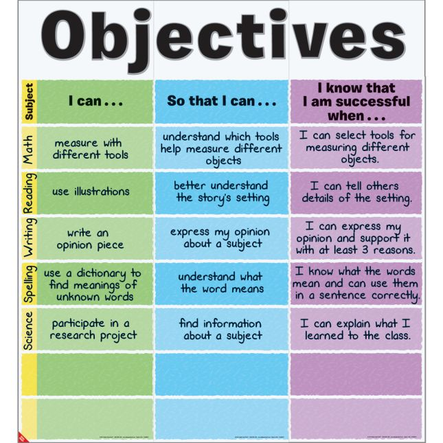 Objectives Jumbo Poster