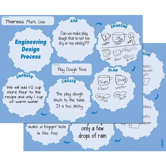 Engineering Design Process Mats