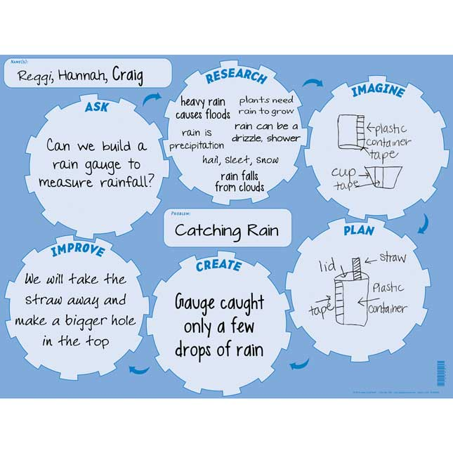 Engineering Design Process Mats