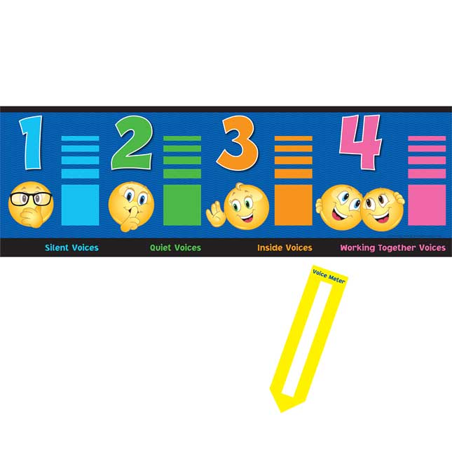 Classroom Voice Levels Banner
