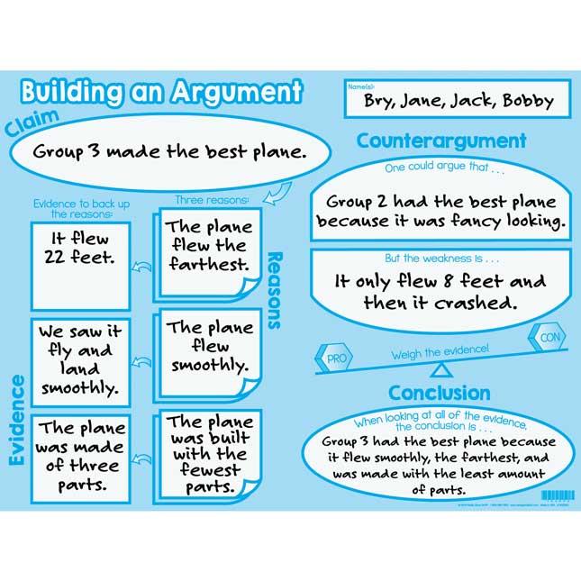 Building An Argument Mats